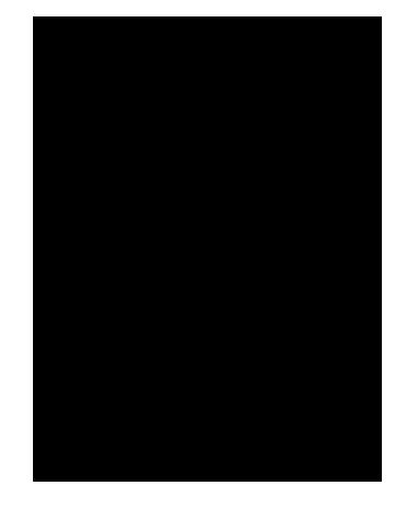 VedaCert Zertifikat